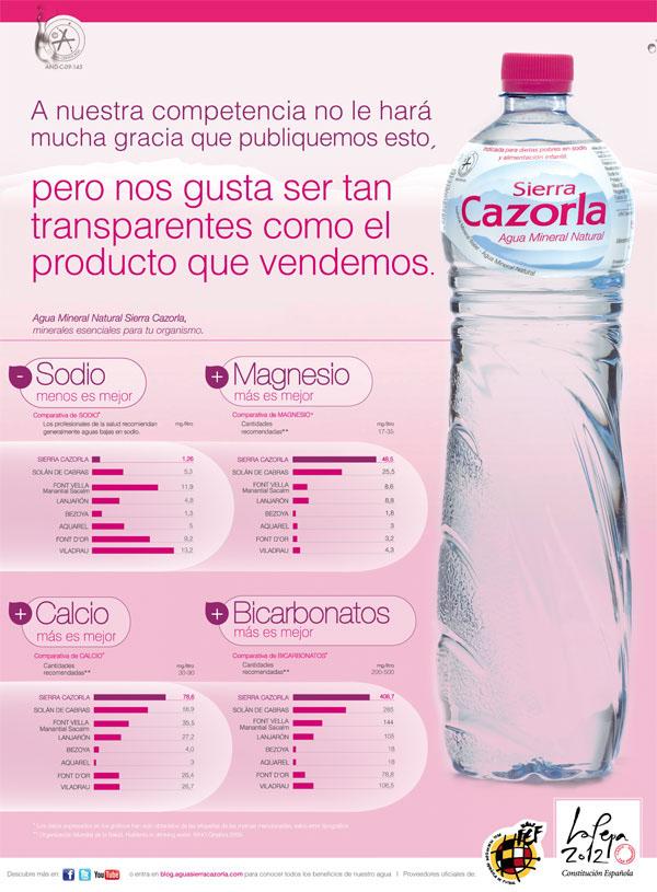 revista_salud_286x396
