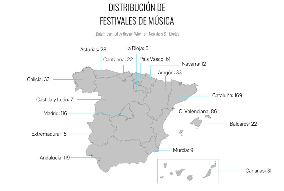 grafico festivales musicales distribuidos por españa