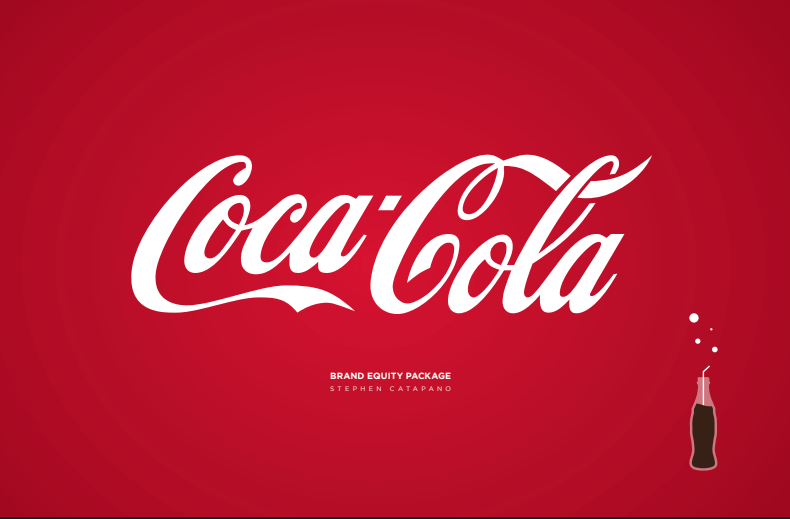 manual corporativo de Coca Cola
