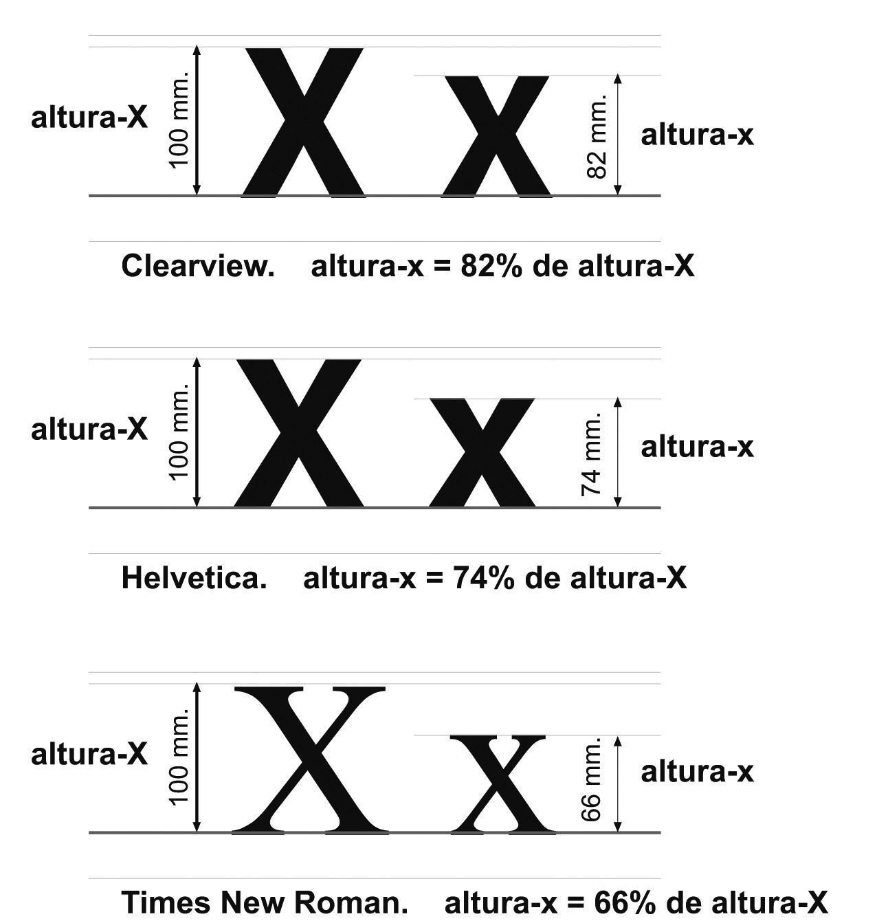 tipografía en un manual de identidad corporativa